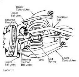 how to change ball joint on 1996 cutl picture 9