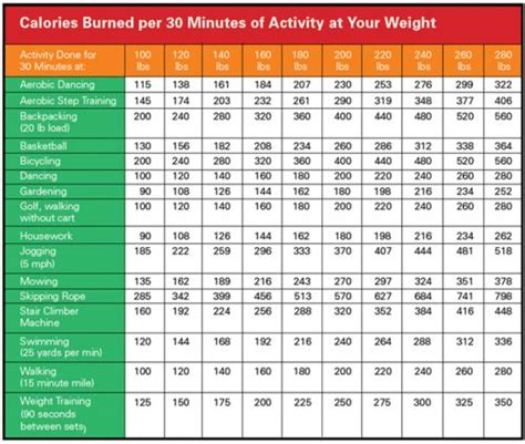fat and calorie burning weight picture 3