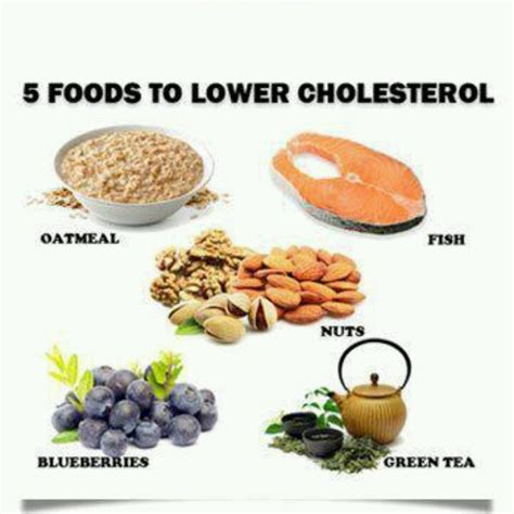 Cholesterol food ldl lower picture 1
