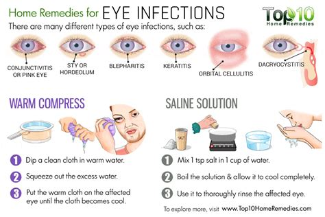 coxsakie infection home treatment and remedy picture 2