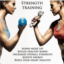 strength training exercises with weights for weight loss in women picture 1