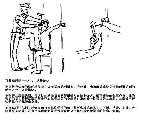 ways of bladder torture picture 1