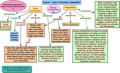 cirrhosis liver life span picture 3