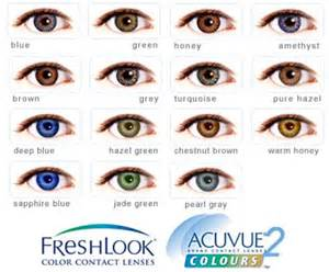 buy acuvue 2 without prescription picture 1