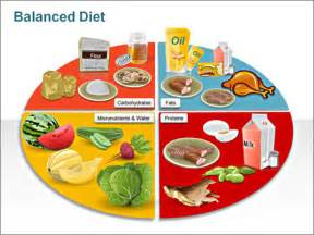 balanced nutritional diet picture 5