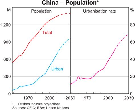 chinese insomnia line graph picture 2