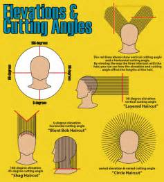hair cutting tips picture 5