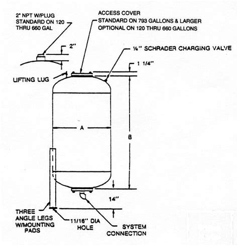 no water in the bladder tank on well picture 7