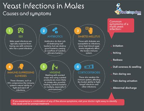bacterial infection in men picture 6