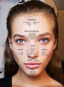 acne forehead digestion picture 13