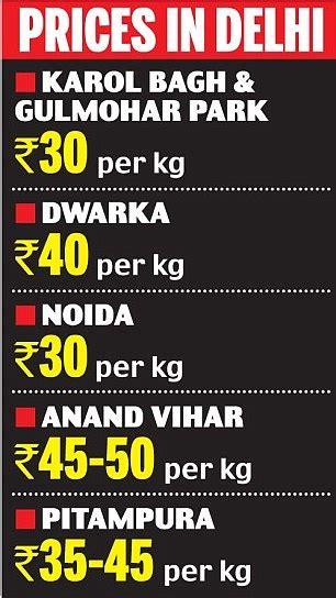 prosolution gel price in delhi picture 3