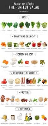 no fail diet meals picture 1