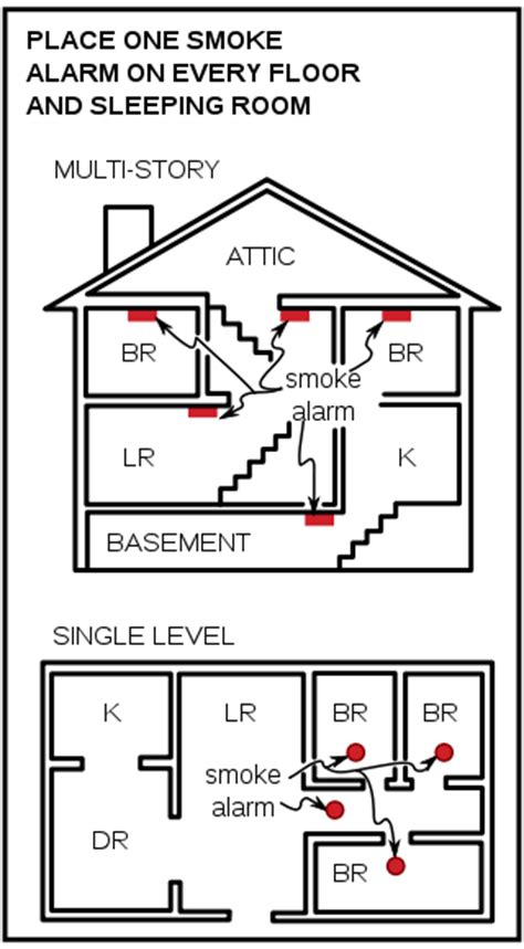 smoke detector location picture 17