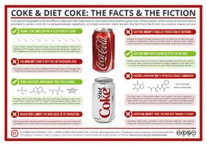 diet soda calories picture 13