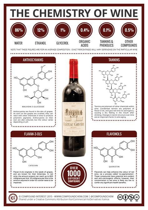 amount of cholesterol in wine picture 14