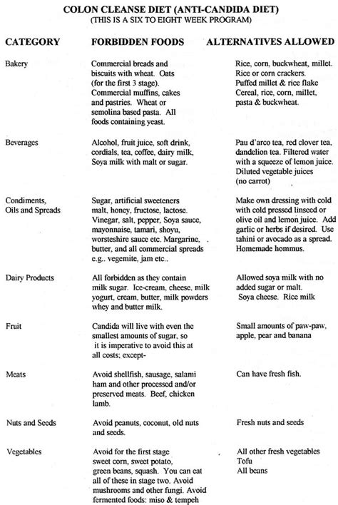 anti candida diet picture 6