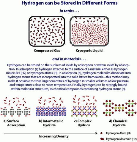 chromium hydride hydrogen absorption picture 11