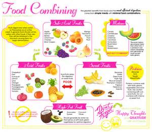 does food combining help digestion picture 11