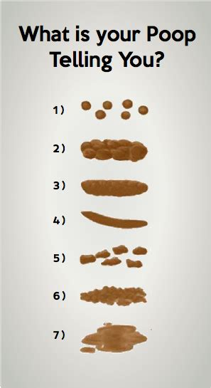 causes in bowel shape changes picture 1