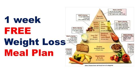 weight loss diet chart picture 17
