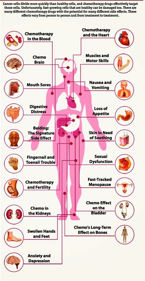 what is the sidde effects of sure cure picture 15