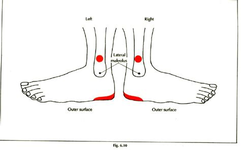 knee swelling joint pain stiffness picture 2