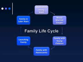 aging family life cycle pictures picture 1