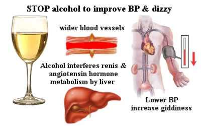does alcohol raise your blood pressure picture 6