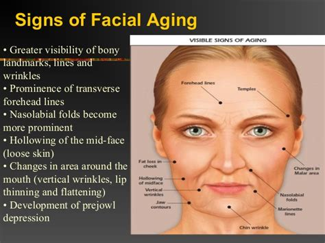 aging face picture 13