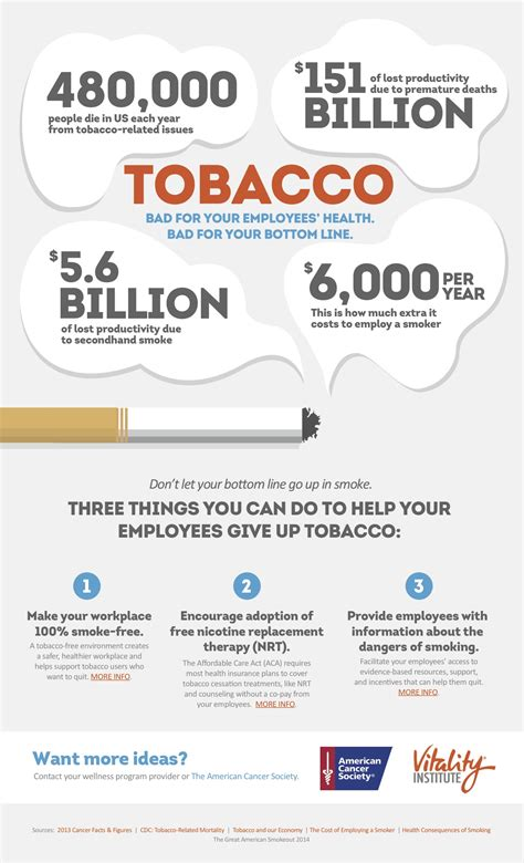quit smoking america picture 5