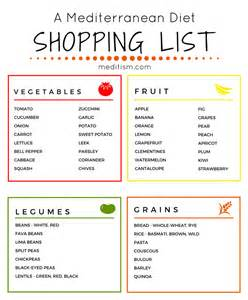 a diet list picture 15