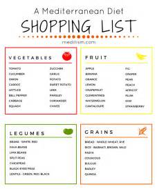free diet plans with shopping list picture 2
