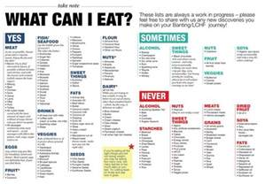 diet directory picture 9