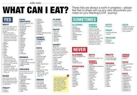 diabetic type 2 food exchange lists picture 12