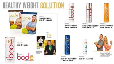 weight loss super solution ,2014 picture 10