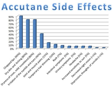 side effects of acne cream medisalic picture 4