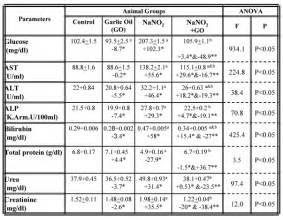 lipo 6 causes elevated levels ast and alt picture 1
