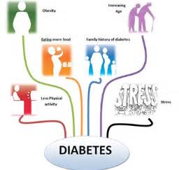 shots for diabetic weight loss picture 6