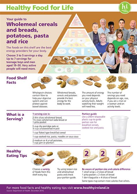 breads and cereals-australian dietary guidelines picture 9