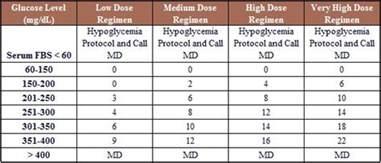 lantus medication for diabetics picture 5