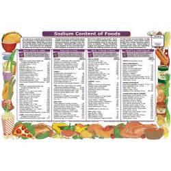 2 gram na diet menu picture 6
