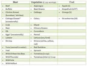 hgh diet plan picture 7