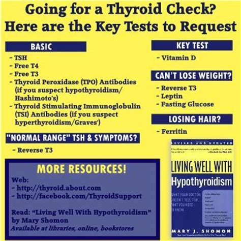 understanding thyroid test results picture 2