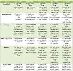 Low cholesterol diet sheet picture 5