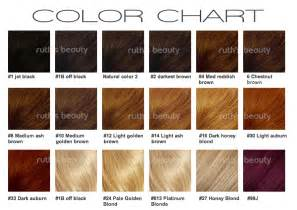 clorido hair color shade charts picture 6