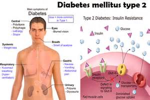 diabete and skin picture 14