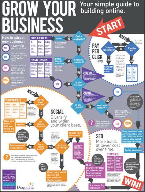 market your online morte business picture 2