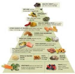 diabetic diets menus picture 2