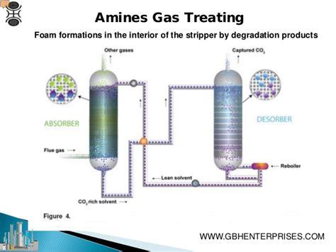 treating acne caused prednisone picture 13