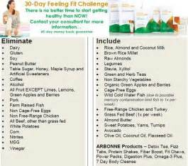 arbonne 28 day detox price picture 2